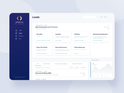 Web Application - Leads Page