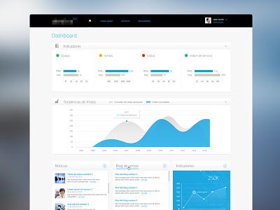 UI Dashboard application user interface dashboard