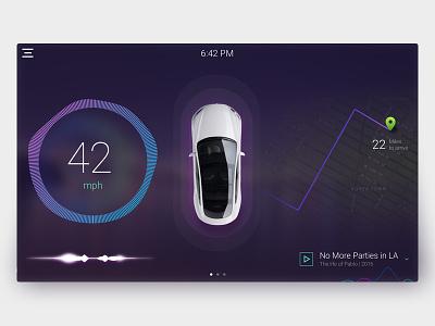 Concept car dashboard dashboard car