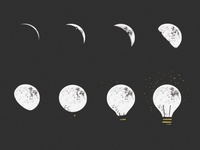 Phases of an idea