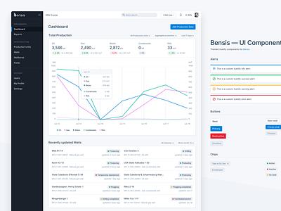 Bensis — Web App Dashboard product design design system design ui ux dashboard web app product