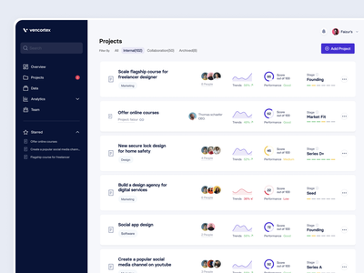 Project List UI   Vencortex stats design system interface style guide project card ui user interface user experience ux web design web app dashboard