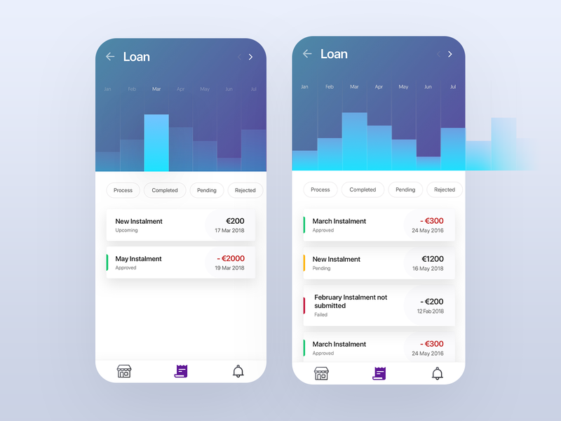 Analytics Loan iOS App monthly graph dashboard bank interace experience user ux ui color stats app mobile graph gradient chart cards analytics