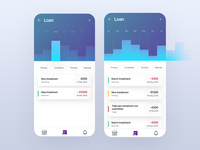 Analytics Loan iOS App