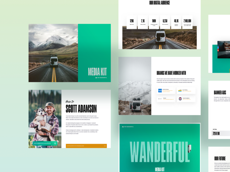 BrandKit - TheWanderful web kit clean typography logo identity brand design minimal ux ui media kit brand identity branding
