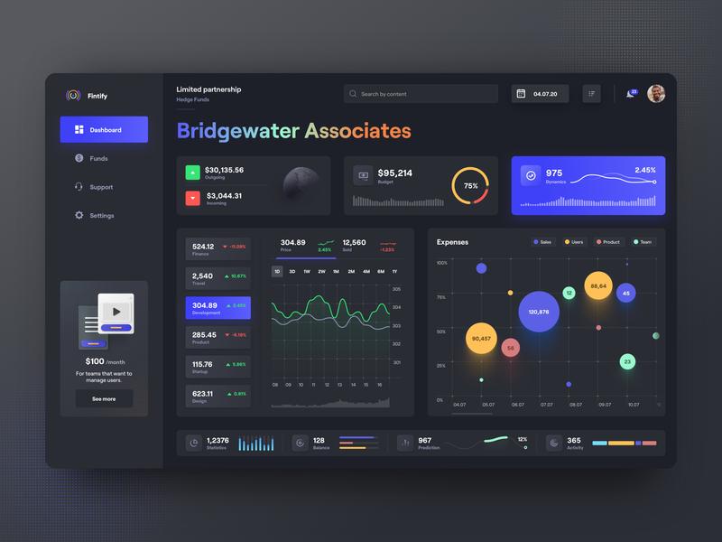Fintech - Dark Theme dark theme dark app table bubble analysis dashboard chart fintech app fintech web app design web app website web design application ux app ui