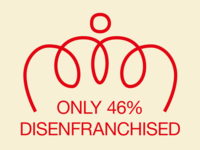 Only 46% Disenfranchised