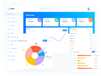 Sinno HR Dashboard expense icon web figma tools app ui design uiux ui human resources dashboard