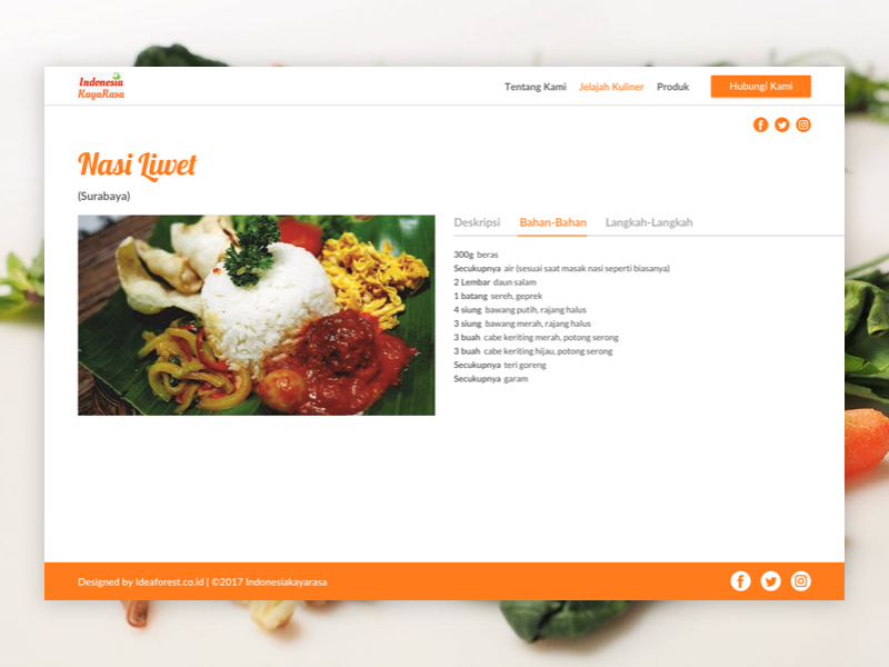 Dribbble Recipe Png By Amirul Hakim