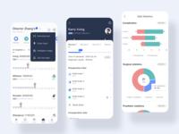 Medical Data Management Platform