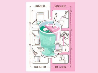 Maratcha brew guide 🍵 guide brew tea photoshop art photoshop matcha instructions infographic illustration art illustrator illustration flatdesign brewguide