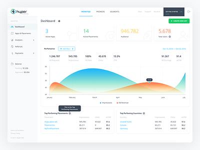 Dashboard graphic ui ux minimal system kosov interactivearts analytics hyper dashboard