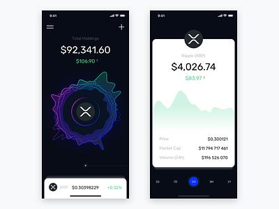 Cryptocurrency Portfolio Tracker kosov bitcoin tracker hodl price portfolio ios app blockchain cryptocurrency xrp ripple