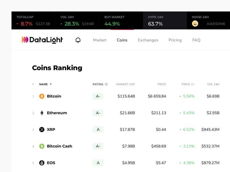 data cryptocurrency coin