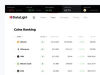 Coins Ranking