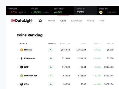 Coins Ranking price index hype coin eth xrp btc marketcap data datalight design dashboard cryptocurrency blockchain ux product minimal ui kosov