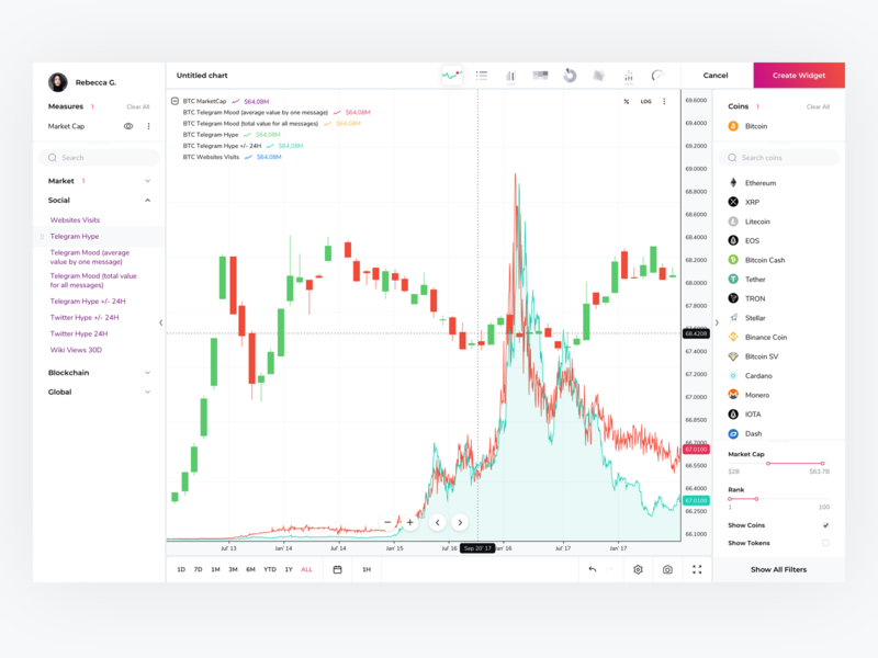 Data builder Design and UX prediction datalight widget coins xrp bitcoin terminal exchange builder trade tradingview chart dashboard blockchain cryptocurrency website ux product minimal ui