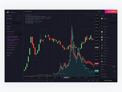 Data Builder account coins dark mode analytics chart data btc trading trade black platform datalight bitcoin dashboard blockchain cryptocurrency website ux product ui kosov