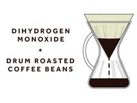 Dribblecoffee