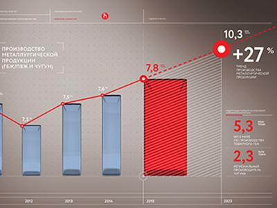 Annual Report interactive report annual