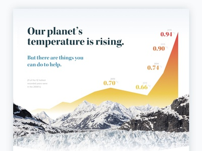 Climate Change List responsive design lists mobile ui climate change web climate
