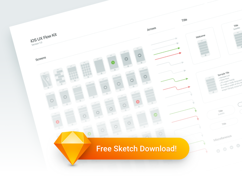 Free Sketch Download: iOS UX Flow Kit wireframes app application map sitemap ux ui free download freebie
