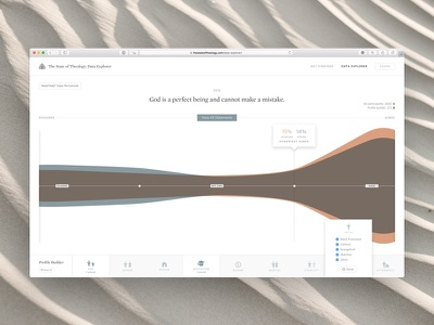 Ligoner • Data Explorer interactive app marketing ux ui whitney chronicle data vis visualization