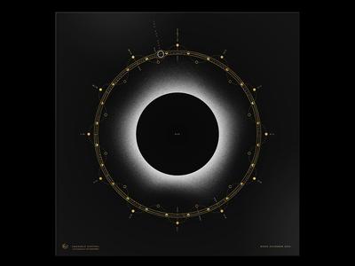 MOON 2020 | Calendar earth solar lunar full moon moonlight space print esoteric minimal infographic months white black gold poster calendar sun eclipse phases moon