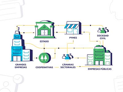 Poder ciudadano illustration conection light houses energy company vector stroke house design illustration