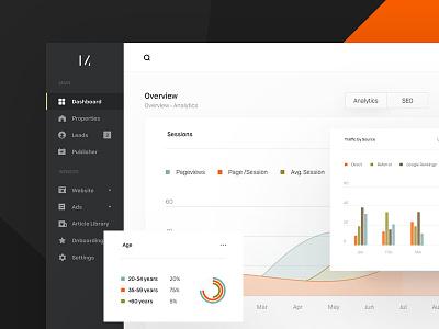 Real Estate Dashboard admin ux stats product activity chart graph ui dashboard app desktop analytics