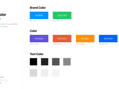 Style Guide for SmartX Engineering Blog style guide blog web ux ui