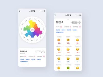 WeChat Mini Program Screens