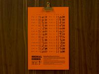 Signal Codes Orange