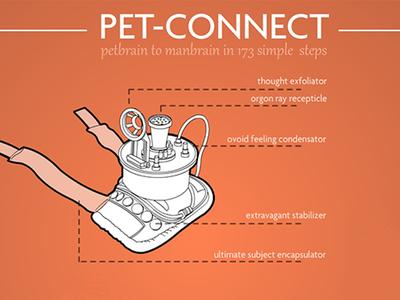 Pet Connect