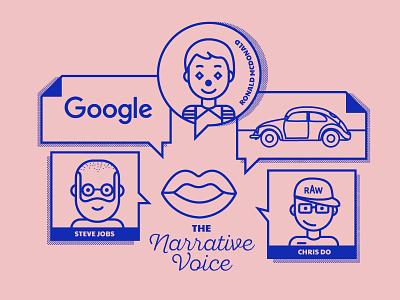 The Narrative Voice infographic mouth ronald macdonald car beatle google chris do steve jobs illustration storytelling narrative voice