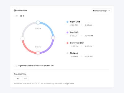 Shift Settings interface ui