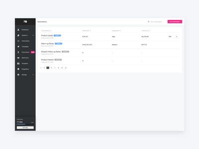 Automations saas ux ui design interface