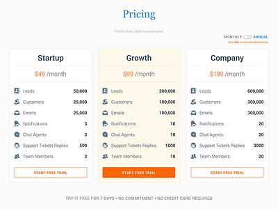 Pricing - Interakt.co interface web ui pricing page pricing