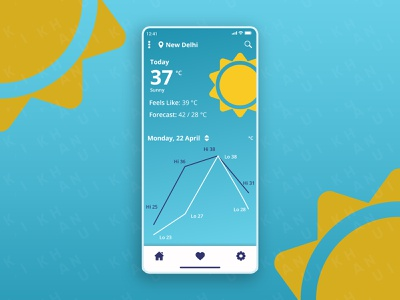 Daily UI Challenge #018 Analytics UI ux ui weather ui weather app analytics analytic ux design ui desgin uiux android ios app design daily ui challange daily ui 018 daily ui