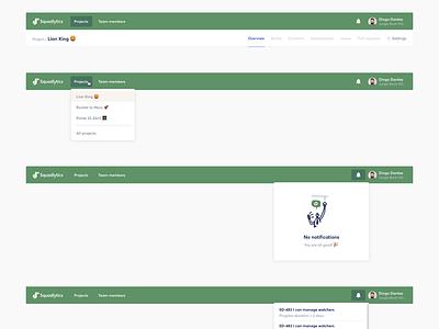 Squadlytics Top Navigation Design System mvp ui ux product design dashboard team analytics menu navigation saas styleguide design system