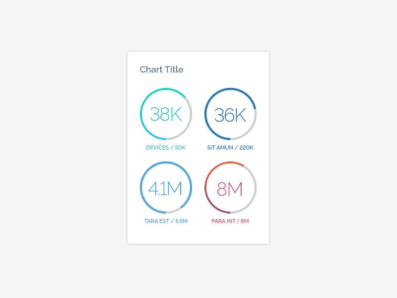 Gauge Charts by Chris Fryant | Dribbble | Dribbble