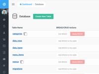 Laravel Voyager Database