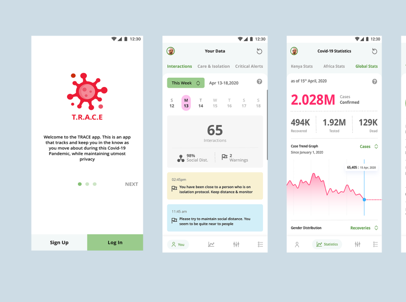 Coronavirus concept app medical medical app android app ui