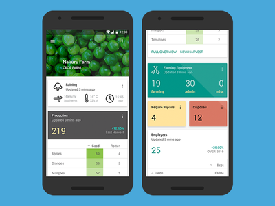 Runfamr Dashboard app cards ux ui dashboard material design android