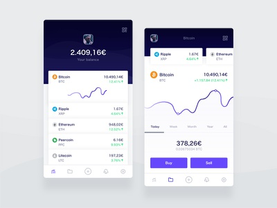 Cryptocurrency User - App stats cryptocurrency wallet mobile app crypto currency