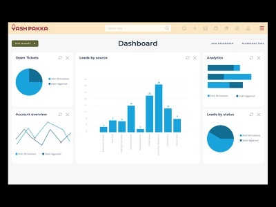 CRM Dashboard indian ui india ui design crm portal light mode dark mode graphics statistics interface design ui designer ui design crm software dashboard interface dashsboard ui customer management interface crm design crm ui india