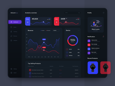 Anicorn Watches Dashboard - Dark Mode dark app dark ui platform watches dashboard app uidesign webdesign dashboard ui dashboard ux ui