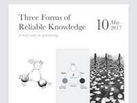 Three Forms of Reliable Knowledge