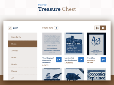 Prabros. Treasure Chest books ui prabros