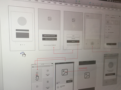 Wireframe camera gallery feed walkthrough shopping presentation design sketch ux ux map wireframe